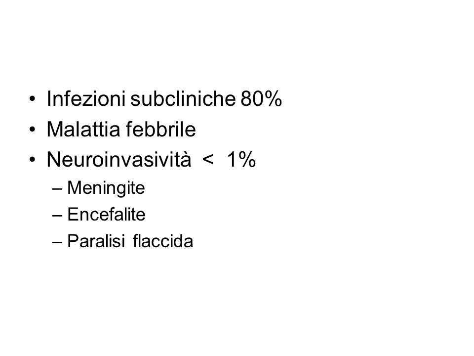 Infezioni subcliniche 80% Malattia febbrile Neuroinvasività < 1%