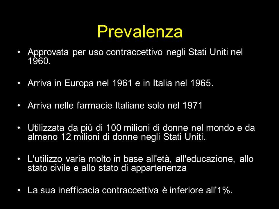 Prevalenza Approvata per uso contraccettivo negli Stati Uniti nel 1960. Arriva in Europa nel 1961 e in Italia nel 1965.