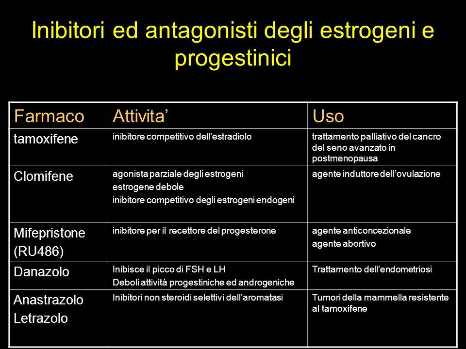 Inibitori ed antagonisti degli estrogeni e progestinici