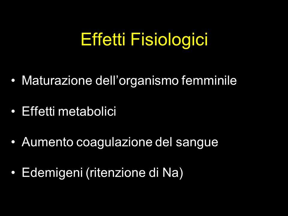 Effetti Fisiologici Maturazione dell'organismo femminile