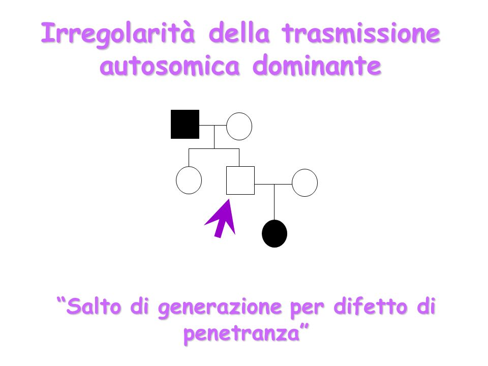 Irregolarità della trasmissione autosomica dominante