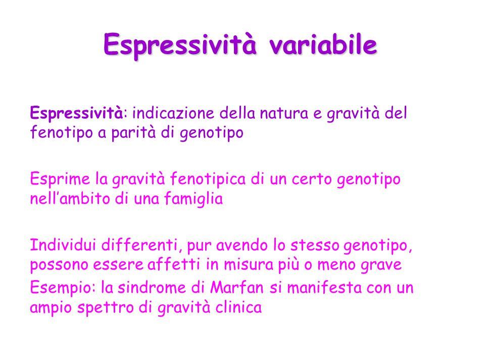 Espressività variabile