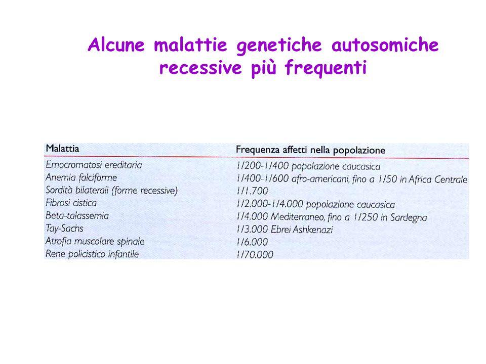 Alcune malattie genetiche autosomiche recessive più frequenti