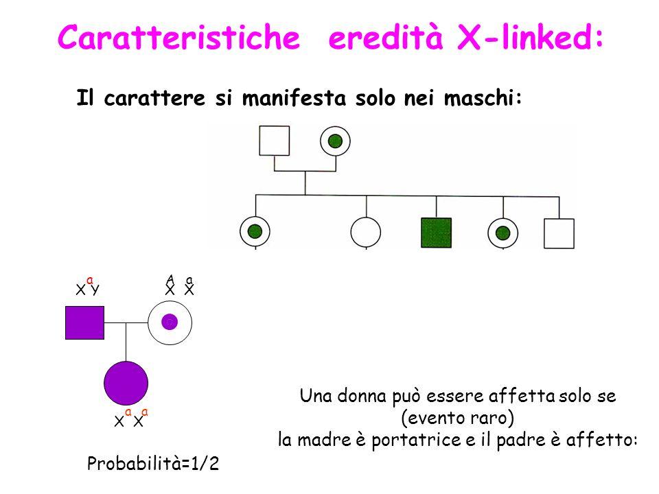 Caratteristiche eredità X-linked: