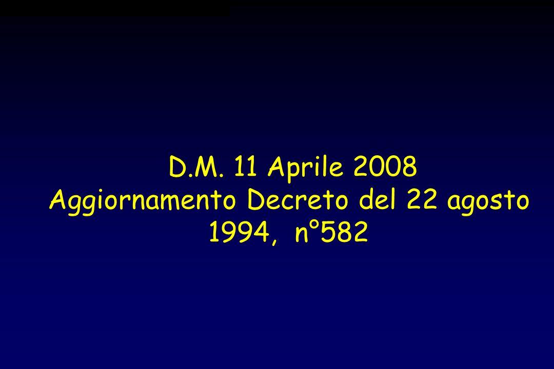 D.M. 11 Aprile 2008 Aggiornamento Decreto del 22 agosto 1994, n°582