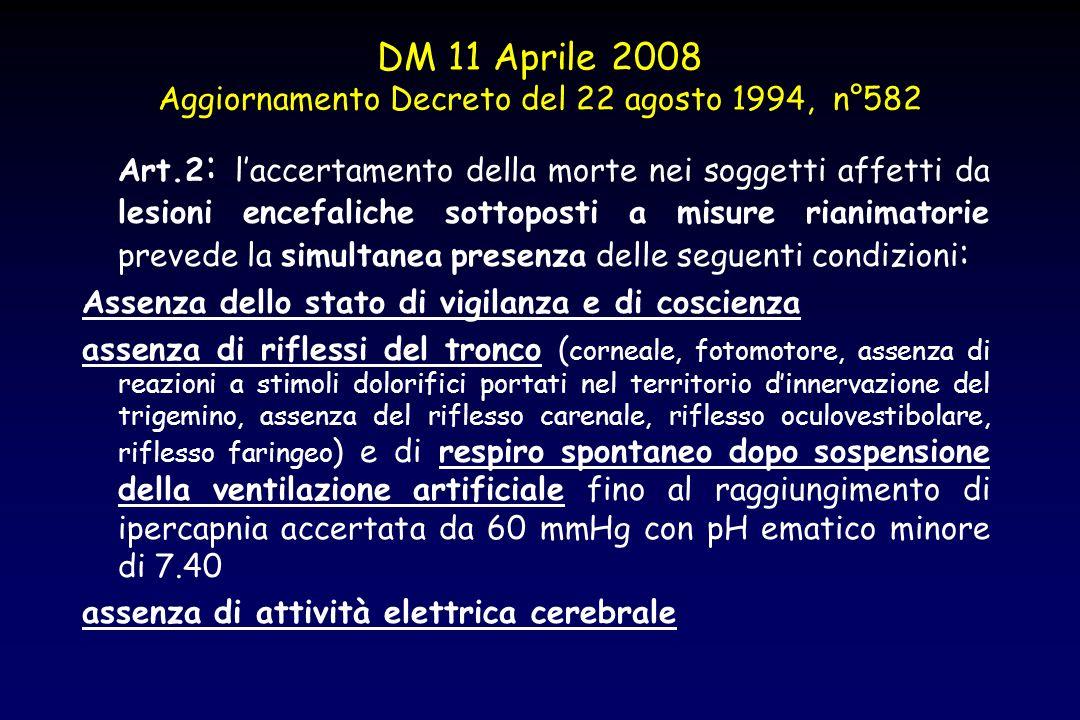 DM 11 Aprile 2008 Aggiornamento Decreto del 22 agosto 1994, n°582