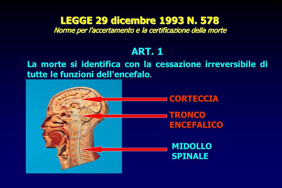LEGGE 29 dicembre 1993 N. 578 Norme per l'accertamento e la certificazione della morte