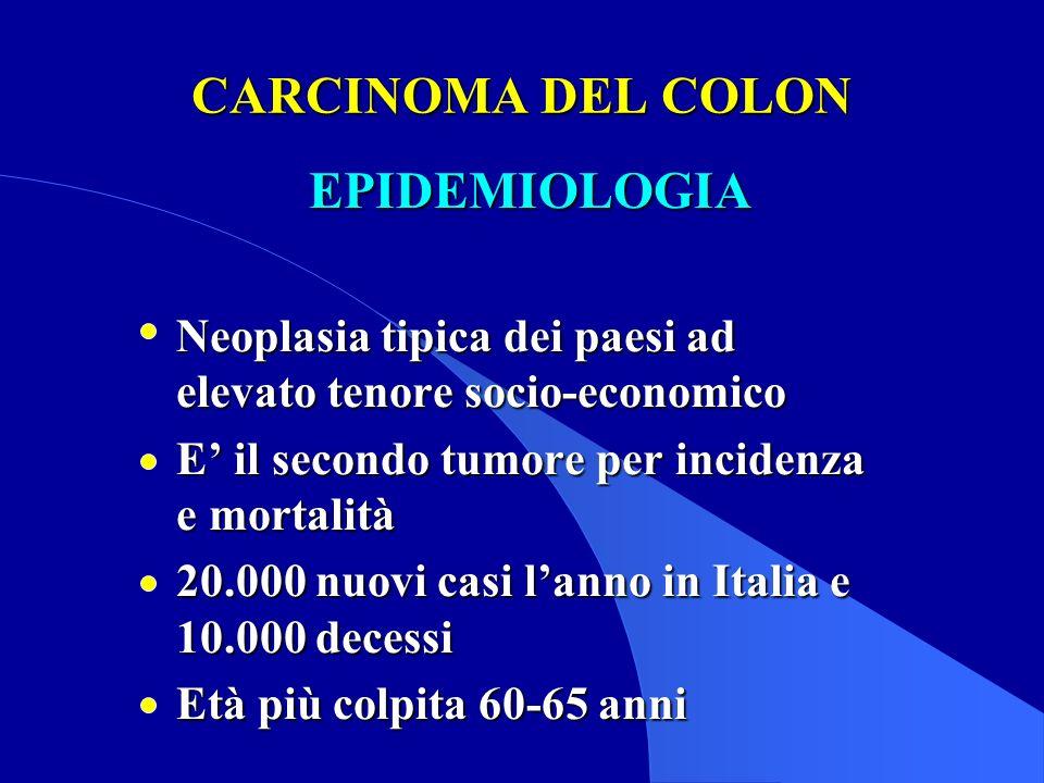CARCINOMA DEL COLON EPIDEMIOLOGIA