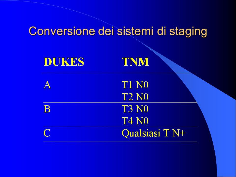 Conversione dei sistemi di staging