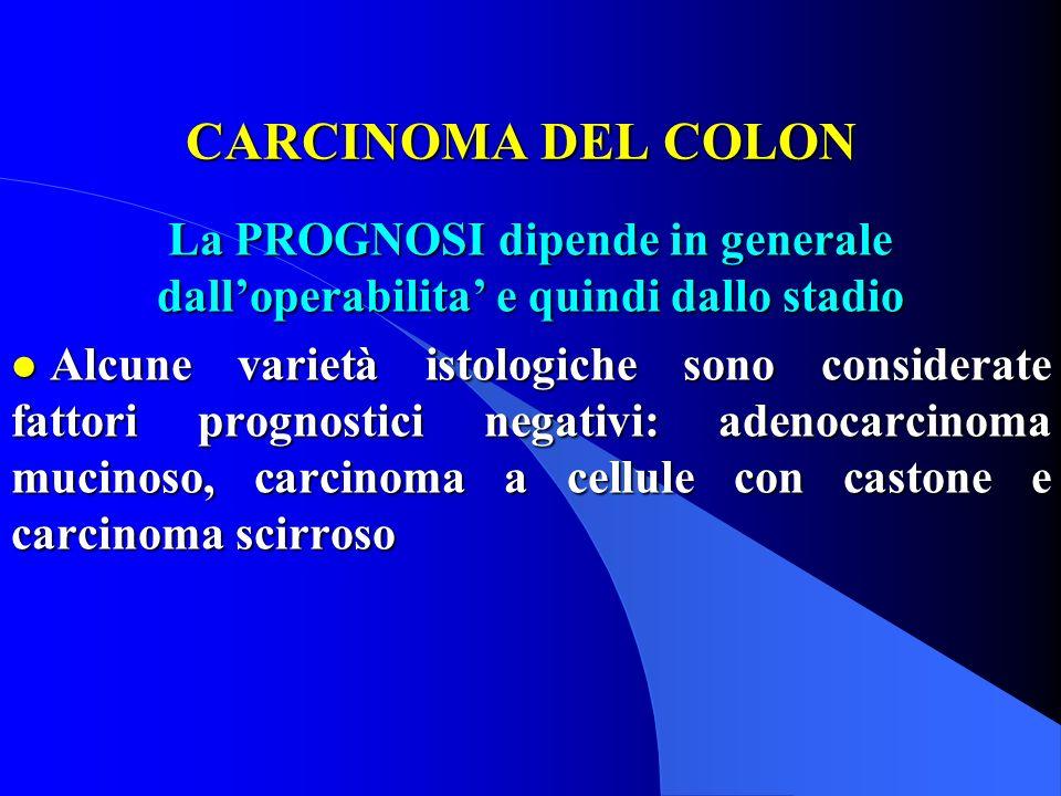 CARCINOMA DEL COLON La PROGNOSI dipende in generale dall'operabilita' e quindi dallo stadio.