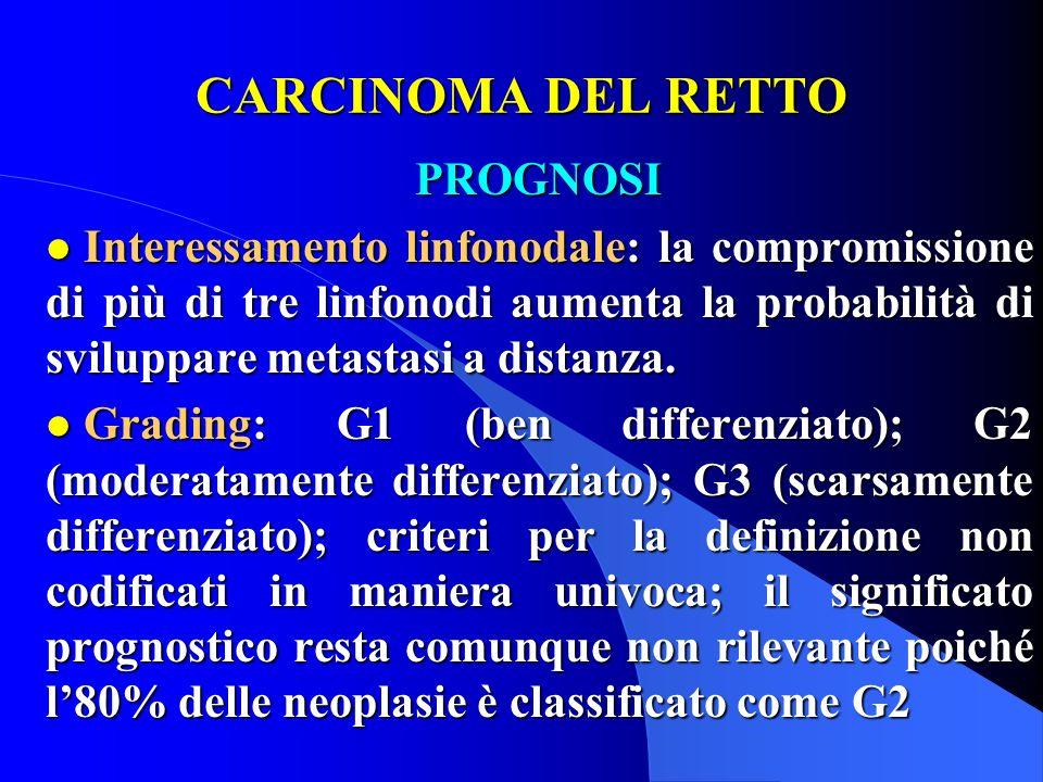 CARCINOMA DEL RETTO PROGNOSI