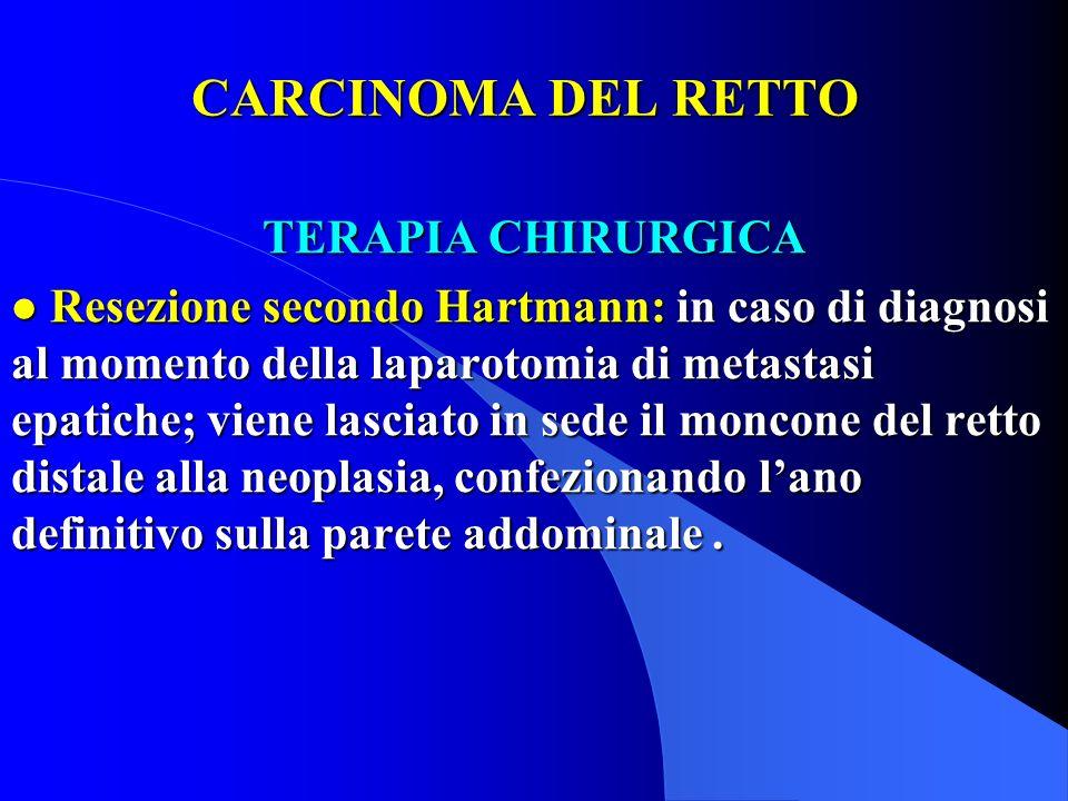 CARCINOMA DEL RETTO TERAPIA CHIRURGICA