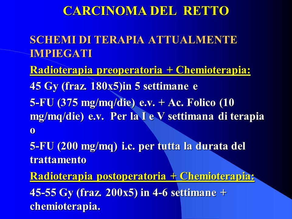 CARCINOMA DEL RETTO SCHEMI DI TERAPIA ATTUALMENTE IMPIEGATI