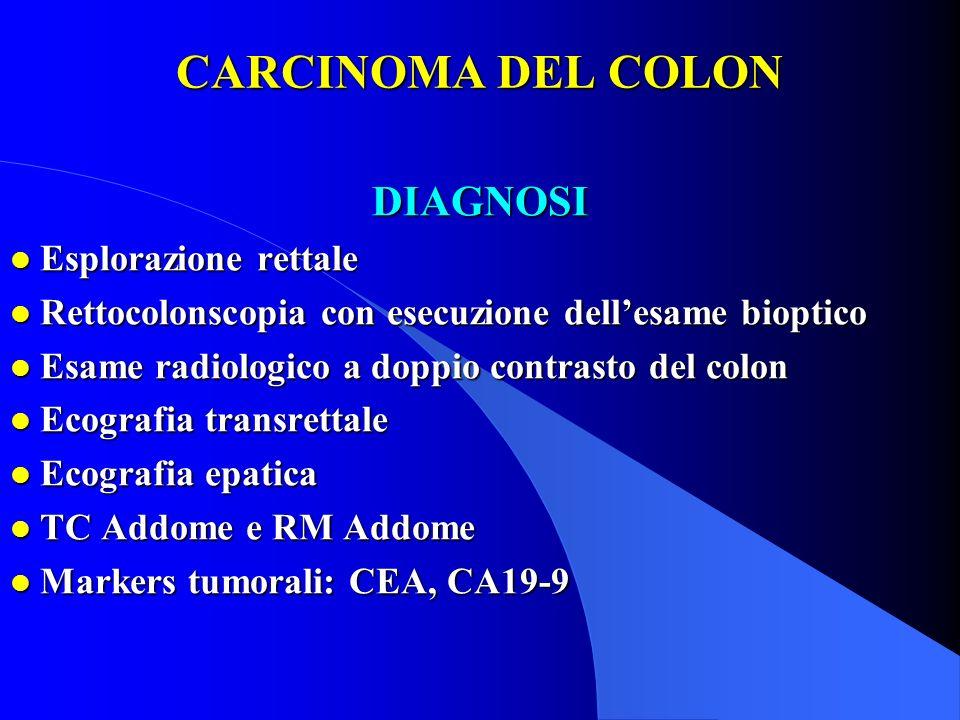 CARCINOMA DEL COLON DIAGNOSI Esplorazione rettale