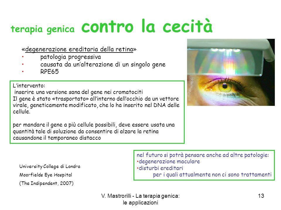 terapia genica contro la cecità