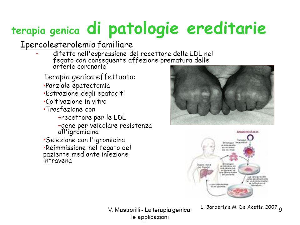 terapia genica di patologie ereditarie