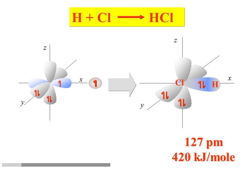 H + Cl HCl z y x H Cl z x y 127 pm 420 kJ/mole