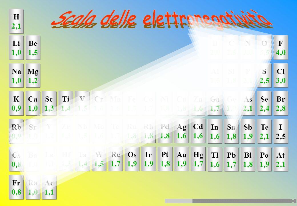 Scala delle elettronegatività