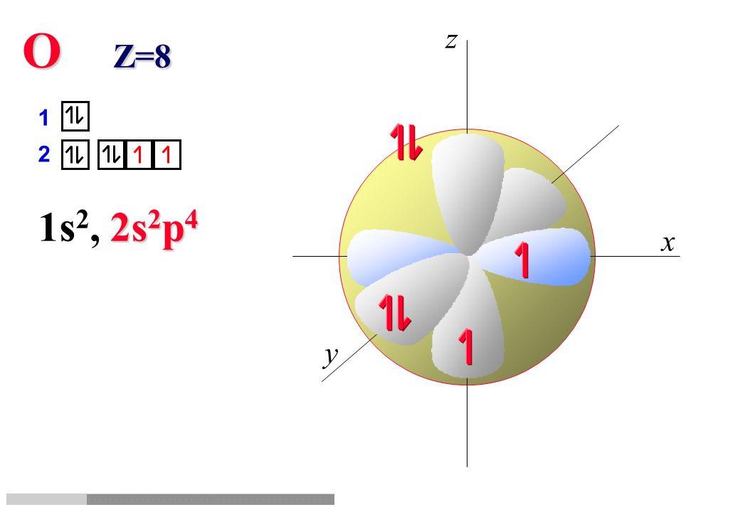 O Z=8 z 1 2 1s2, 2s2p4 x y