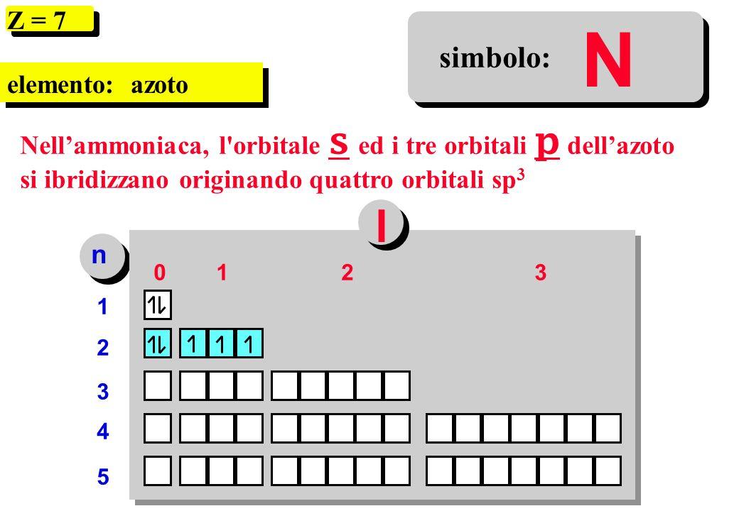N l simbolo: Z = 7 elemento: azoto