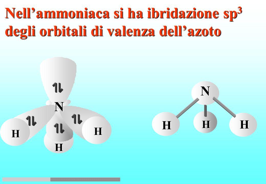 Nell'ammoniaca si ha ibridazione sp3