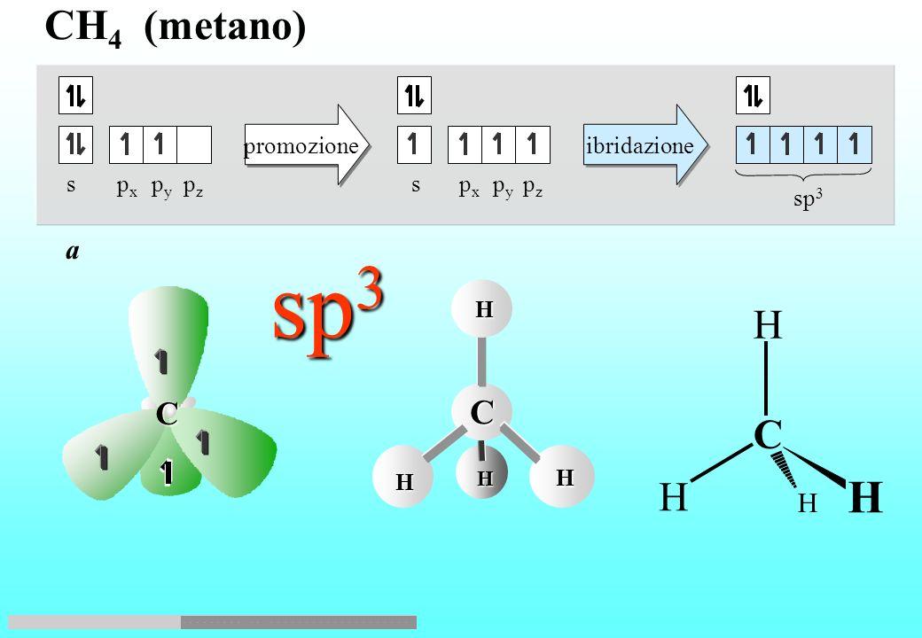sp3 CH4 (metano) C a promozione ibridazione sp3 s px py pz s px py pz