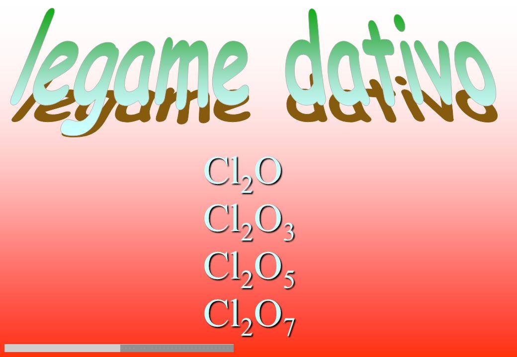 legame dativo Cl2O Cl2O3 Cl2O5 Cl2O7