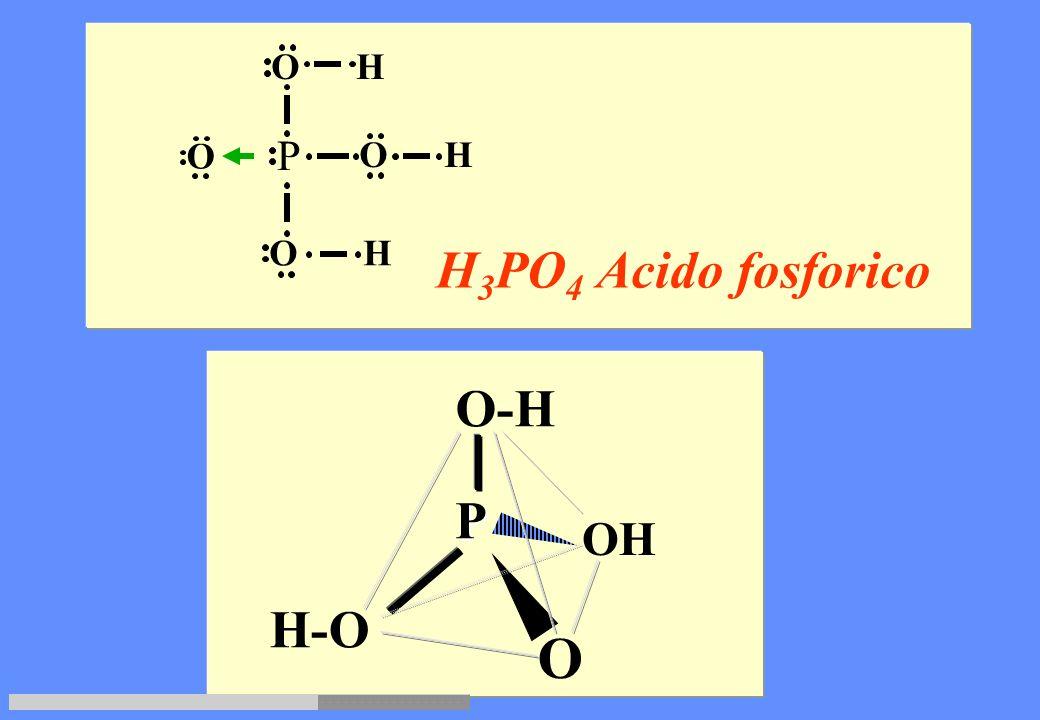 P O H O H O H3PO4 Acido fosforico P O-H H-O O OH