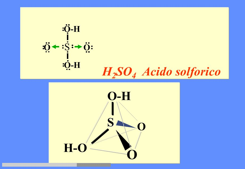 S O O-H H2SO4 Acido solforico S O-H H-O O
