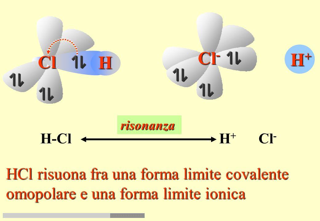 Cl- H+ Cl H HCl risuona fra una forma limite covalente