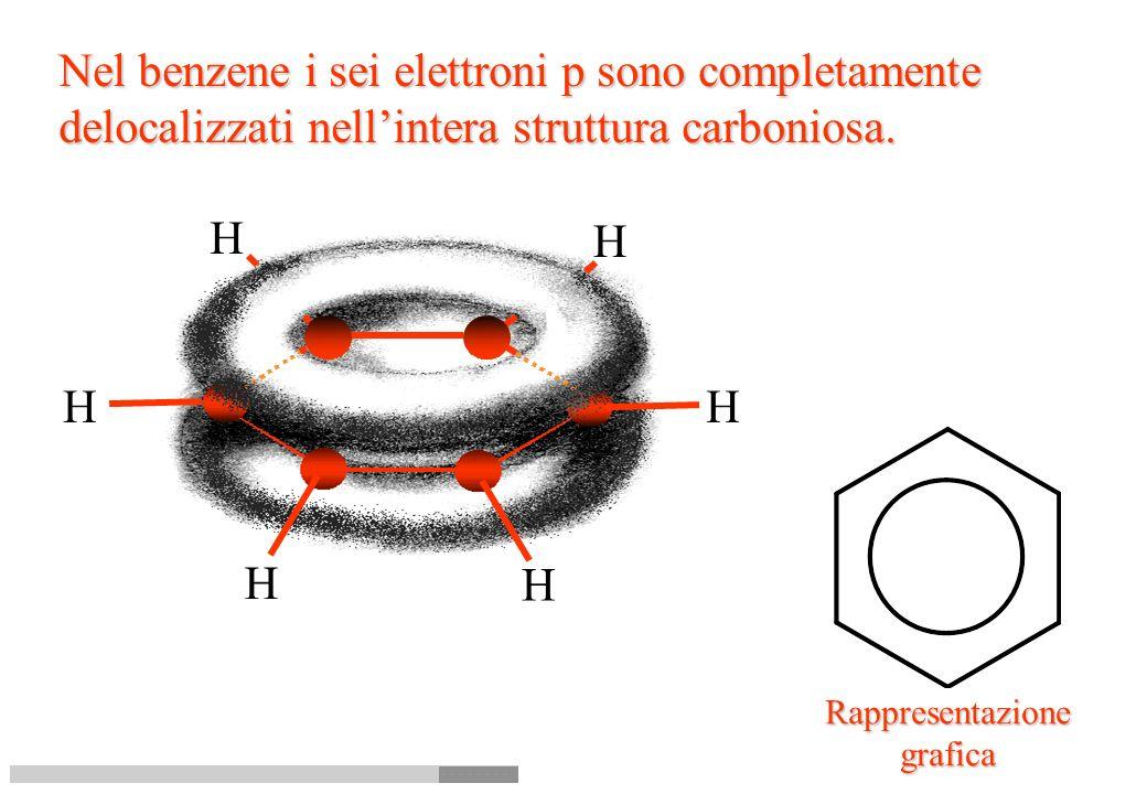 Nel benzene i sei elettroni p sono completamente
