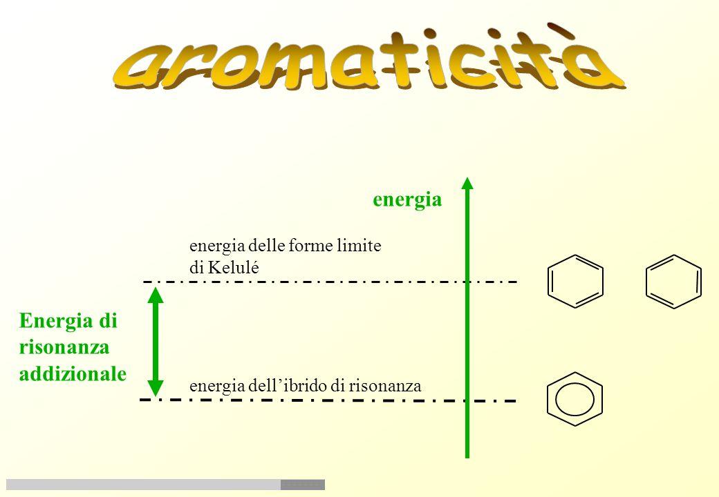 aromaticità energia Energia di risonanza addizionale