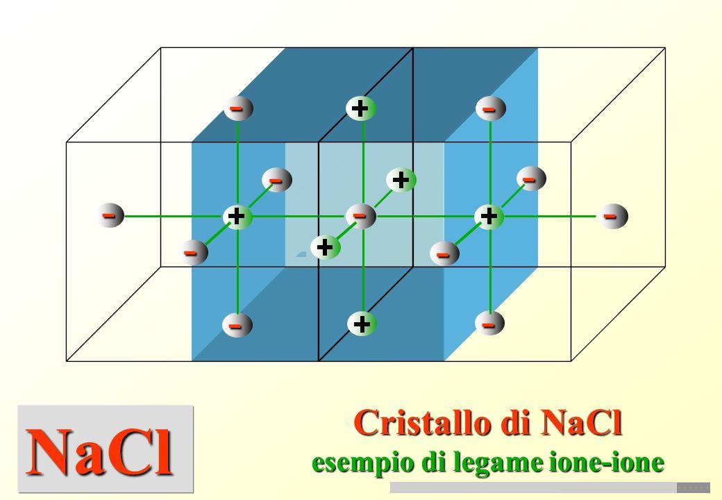 esempio di legame ione-ione