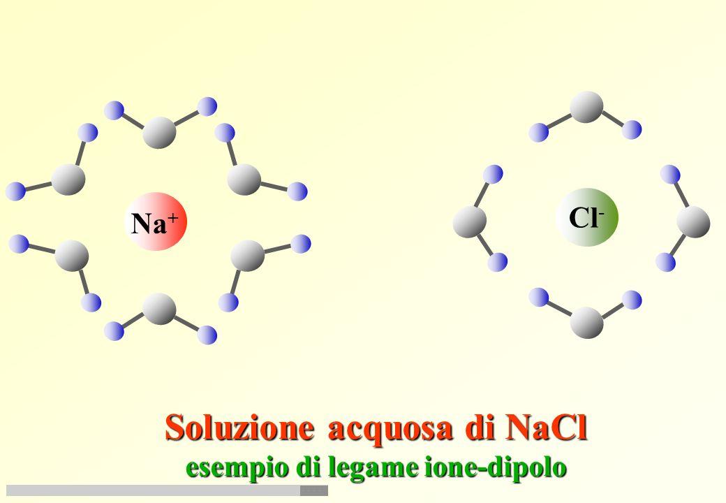 Soluzione acquosa di NaCl esempio di legame ione-dipolo