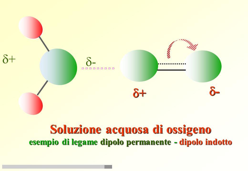 Soluzione acquosa di ossigeno