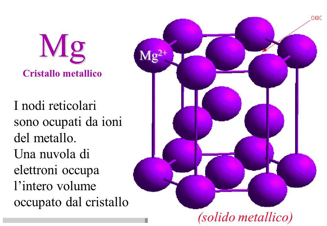 Mg Mg2+ I nodi reticolari sono ocupati da ioni del metallo.