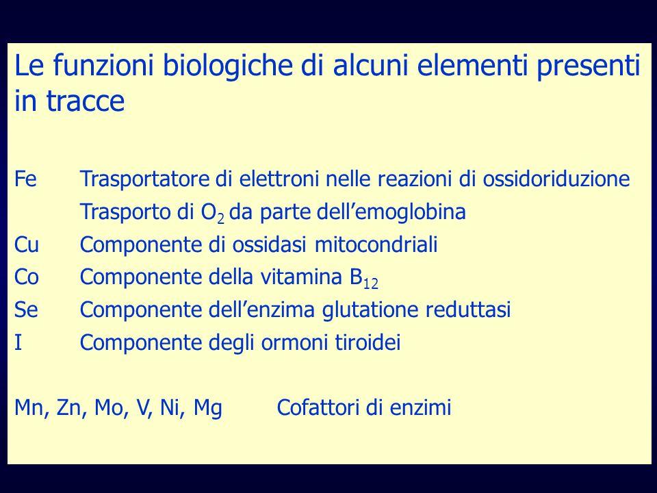 Le funzioni biologiche di alcuni elementi presenti in tracce