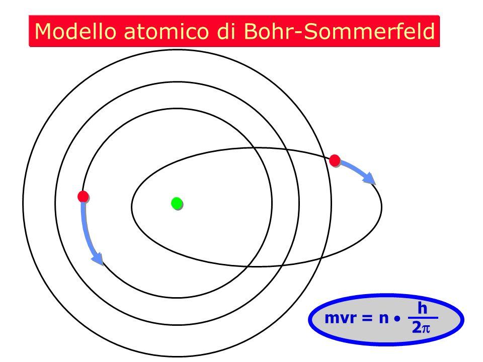 Modello atomico di Bohr-Sommerfeld