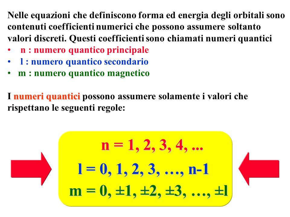 Nelle equazioni che definiscono forma ed energia degli orbitali sono