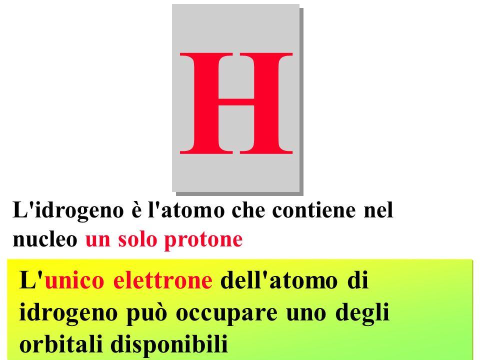 H L idrogeno è l atomo che contiene nel nucleo un solo protone.