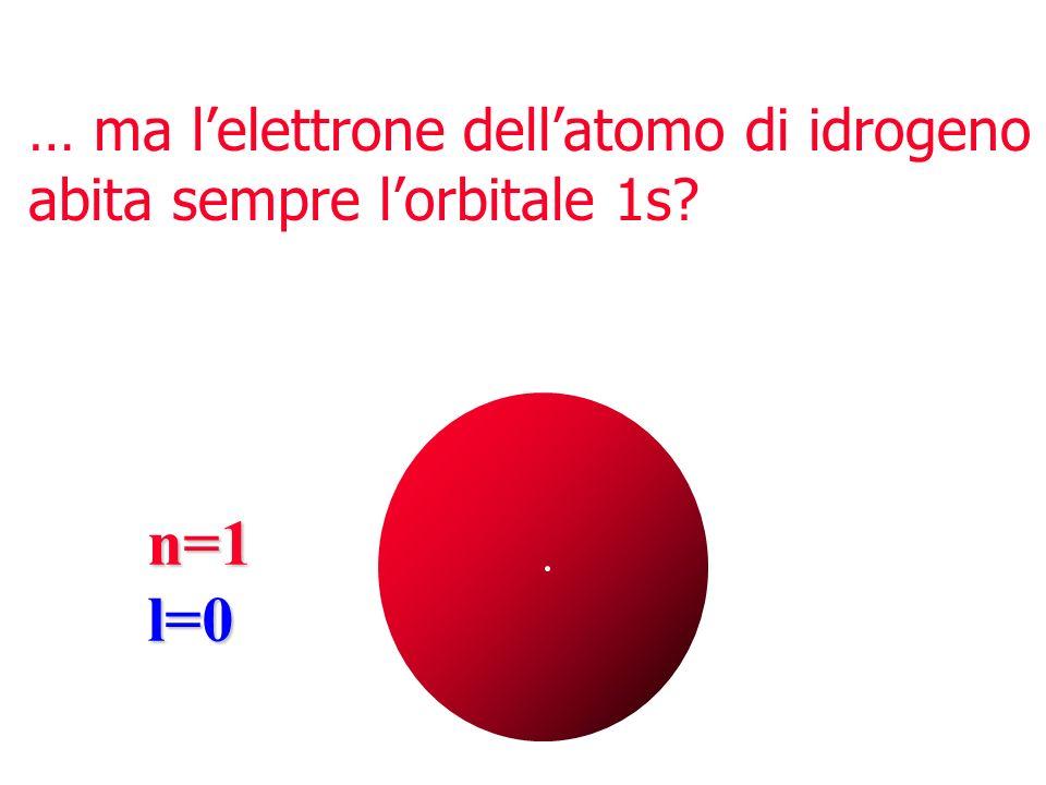 n=1 l=0 … ma l'elettrone dell'atomo di idrogeno