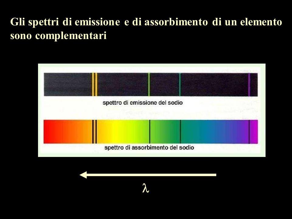 Gli spettri di emissione e di assorbimento di un elemento sono complementari