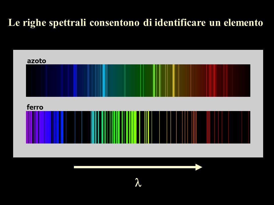  Le righe spettrali consentono di identificare un elemento azoto