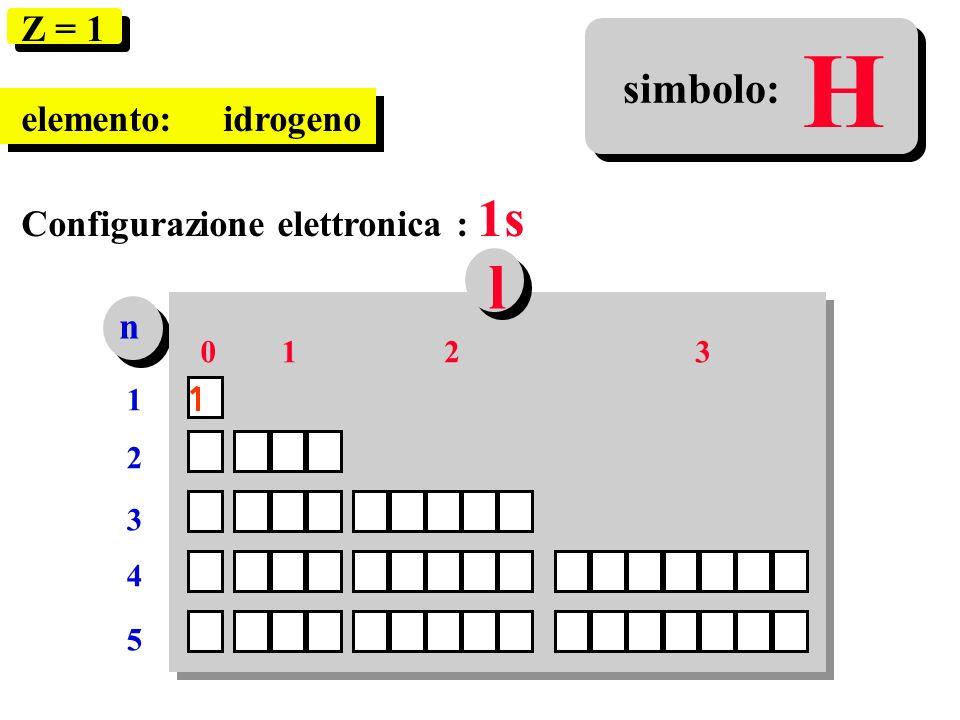 H l Z = 1 elemento: idrogeno simbolo: Configurazione elettronica : 1s