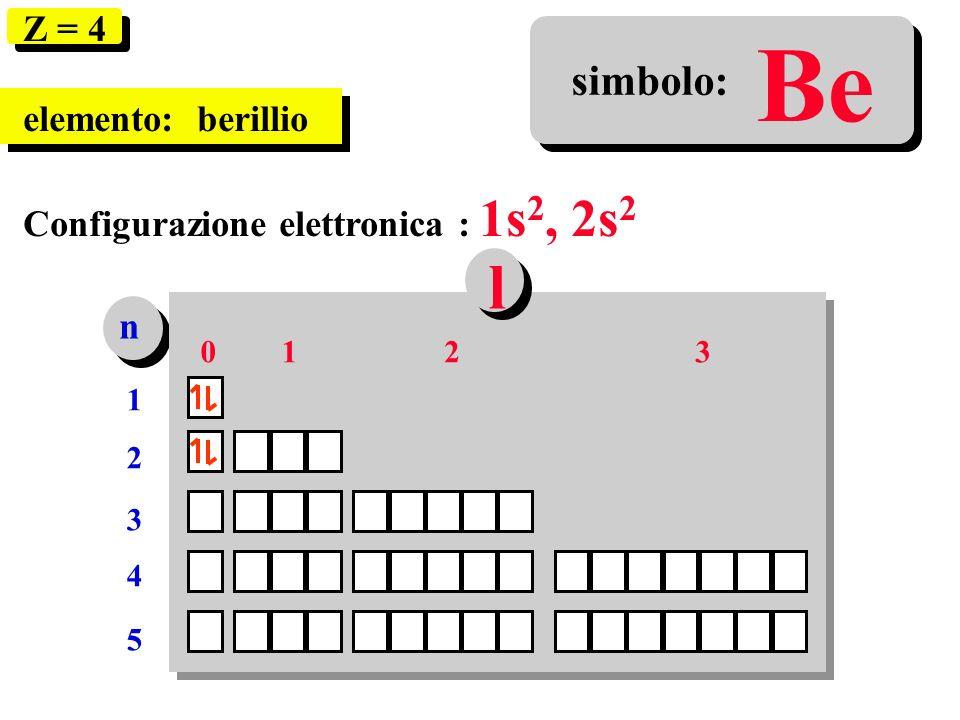 Be l simbolo: Z = 4 elemento: berillio