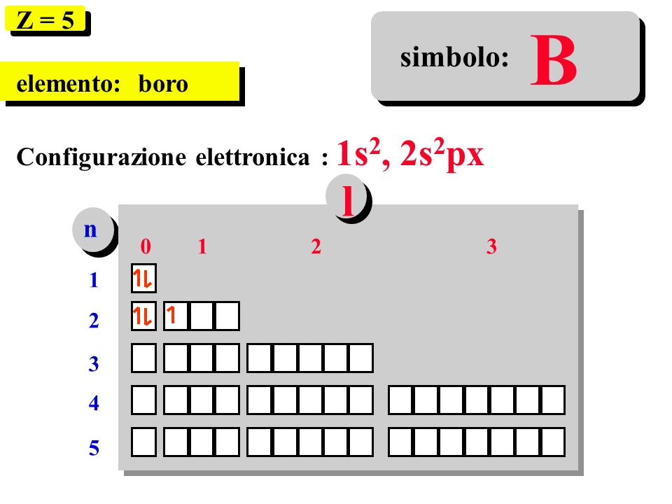 B l simbolo: Z = 5 elemento: boro