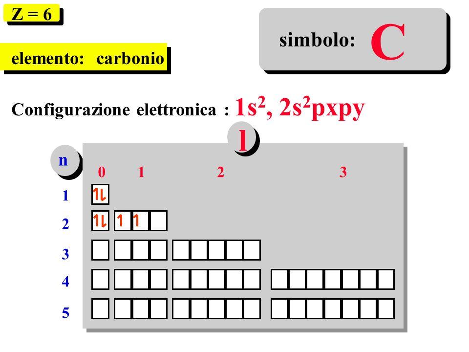 C l simbolo: Z = 6 elemento: carbonio