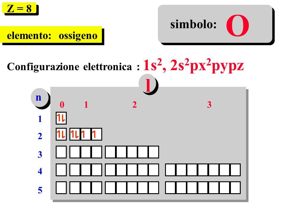 O l simbolo: Z = 8 elemento: ossigeno