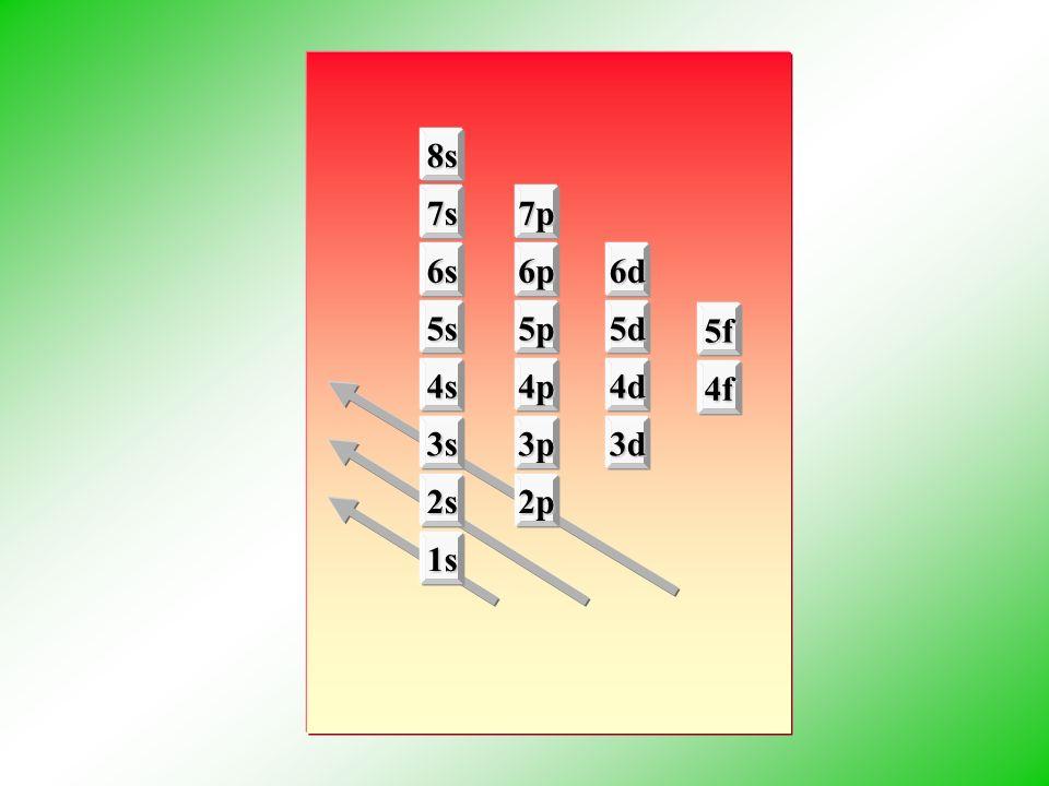 8s 7s 7p 6s 6p 6d 5s 5p 5d 5f 4s 4p 4d 4f 3s 3p 3d 2s 2p 1s