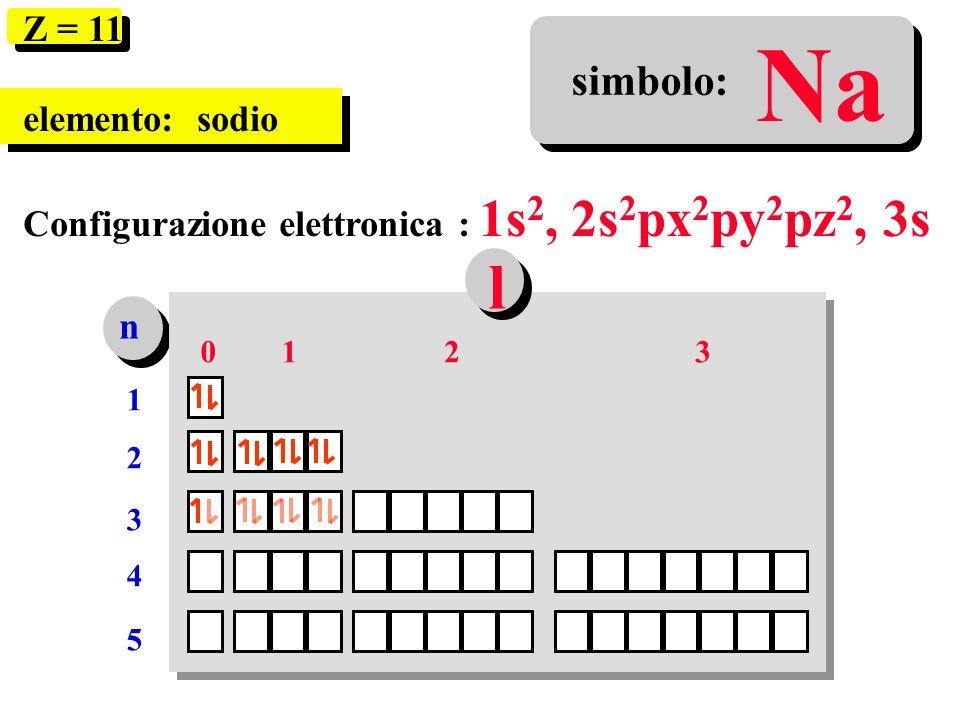 Na l simbolo: Z = 11 elemento: sodio